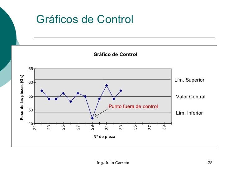 07-grficos-de-control-78-728